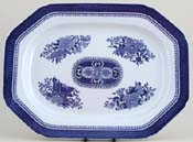 Meat Dish or Platter c1970s