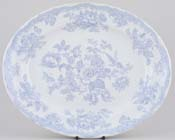 Meat Dish or Platter c1903
